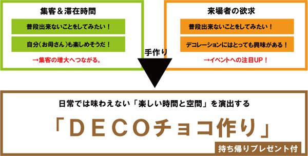 decopp