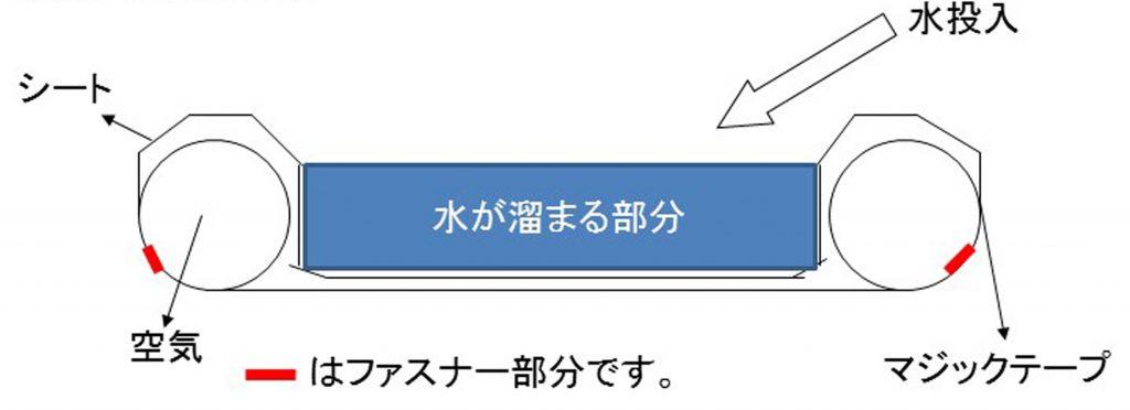 naiagarapool-sub2